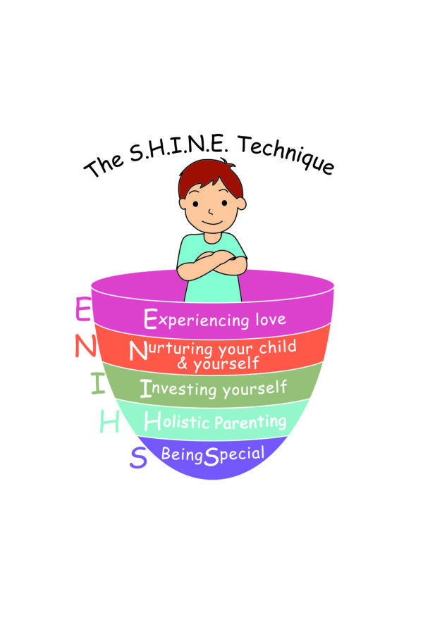 The S.H.I.N.E. Technique